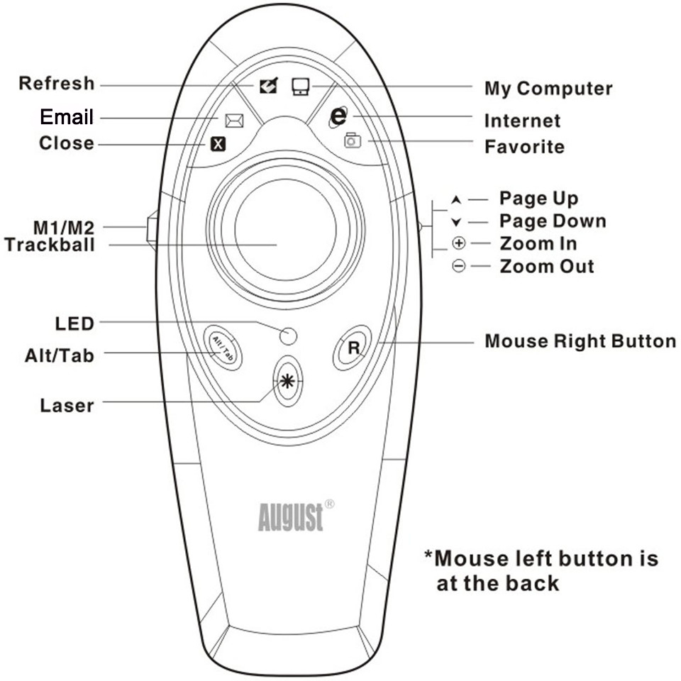August LP108M Wireless Presenter with Trackball Mouse 2 4GHz Wireless USB  Powerpoint Presenter Remote Control with Laser Pointer