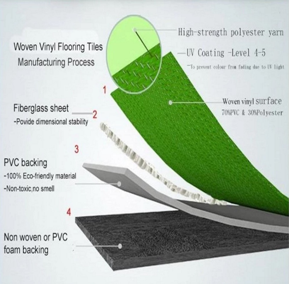 Heterogenous Equivalent Outdoors Vinyl Laminate Flooring Roll Sports Flooring PVC/LVT/LVP/WPC/SPC Plastic Composite Material