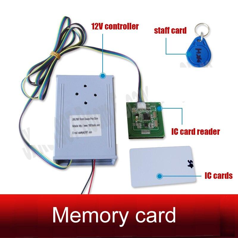 Salon escape agence produit jeu accessoires boîte mémoire orgue débloquer effet carte de crédit