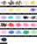 Super Gitter Pedras Preciosas 2-6mm Citrino AB Strass Resina Cor 14 facetas Rodada Flatback Não Hotfix Beads Prego 3D Decoração Art DIY