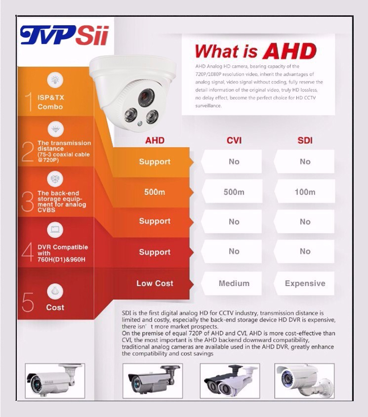 what is ahd