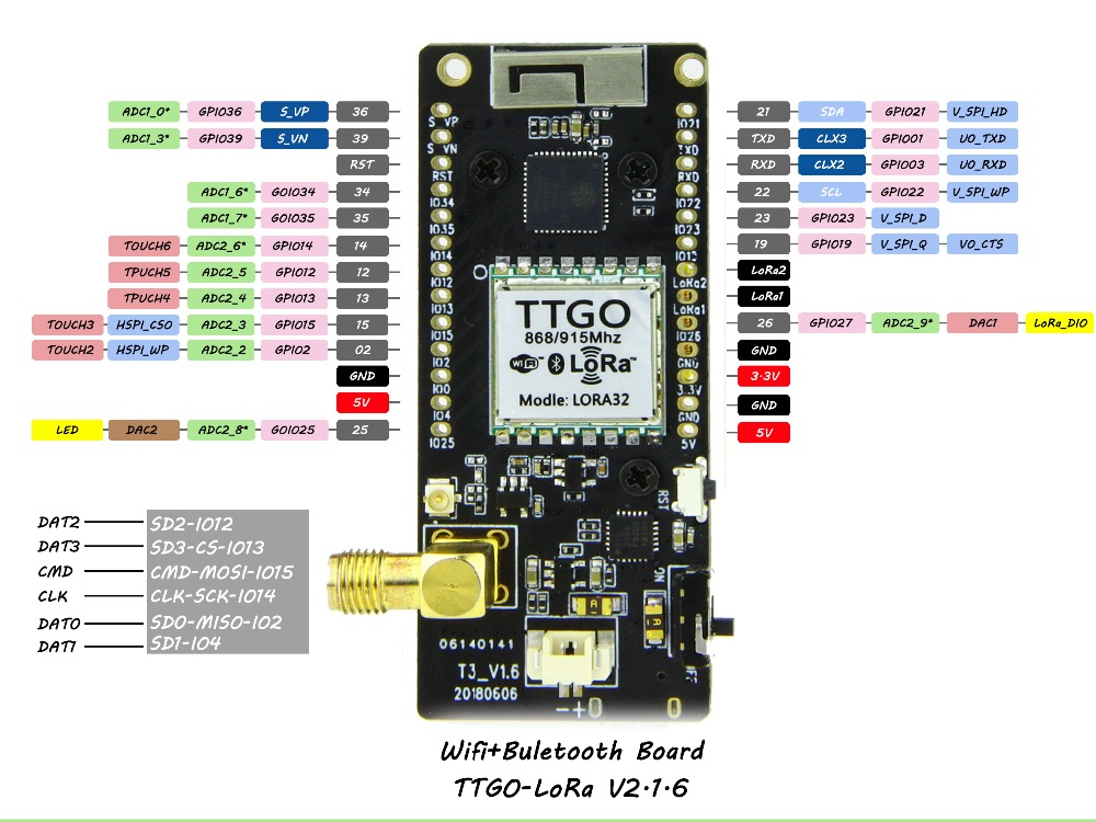 US $21 0 |TTGO ESP32 Paxcounter LoRa32 V2 1_1 6 version 433/868/915MHZ LoRa  ESP 32 OLED 0 96 Inch SD Card Bluetooth WIFI Module SMA -in Circuits from