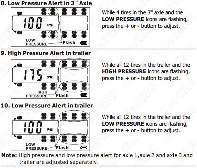 tpms for truck menu (21)
