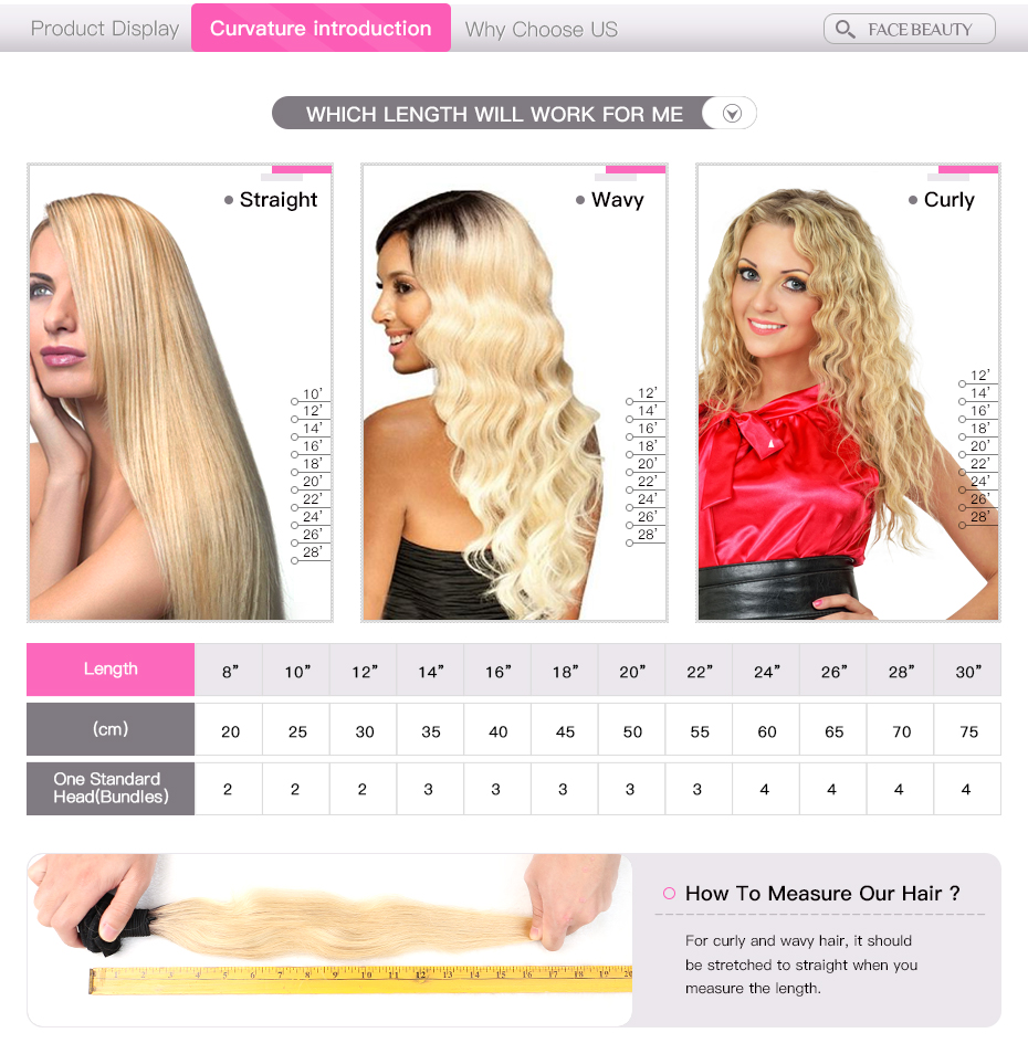 Facebeauty Brazilian Human Hair 2 Tone Dark Roots Ombre Blonde Hair 3 Bundles With Lace Closure 1B/613 Body Wave Color Hair Weft