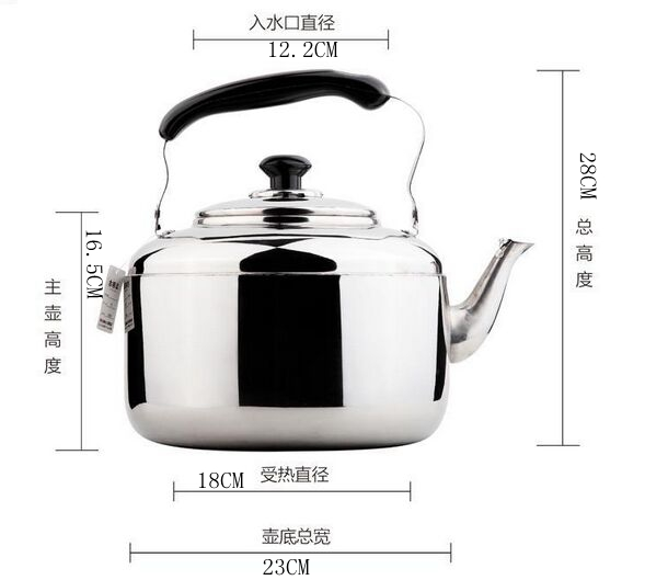 Чайники из Китая