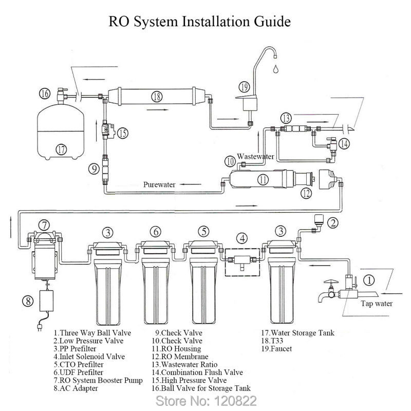 Water Filter System Diagram Exellent Water This Drawing Shows The