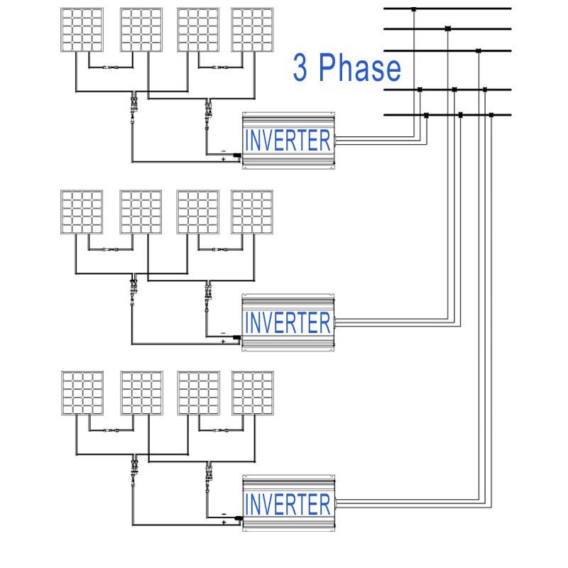 solar grid system 3phase