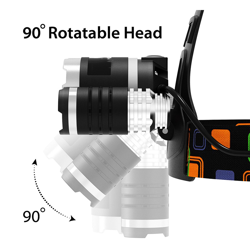 Headlight 13000LM