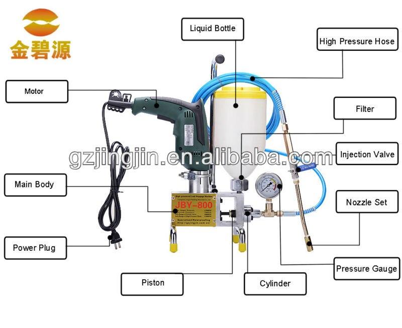 Protable Jby800 High Pressure Concrete Pump Grouting