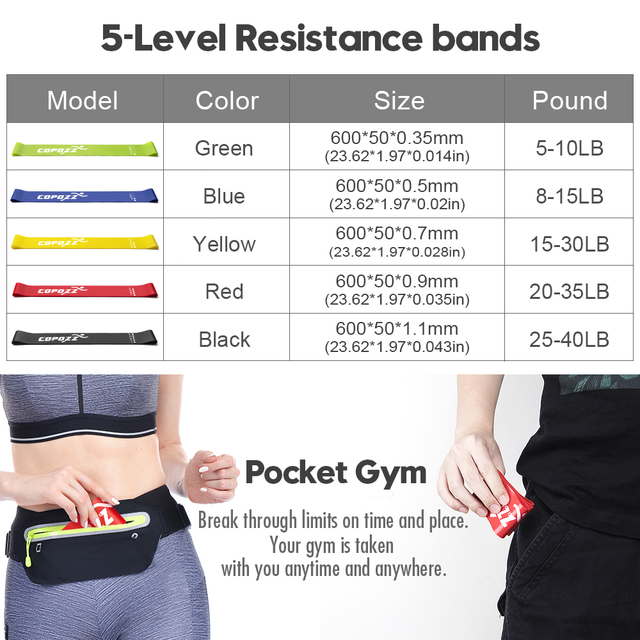COPOZZ Resistance Bands Fitness Elastic Band 30cm Natural Latex Mini Sport Gym Workout Expander Training Yoga Pilates Exercise