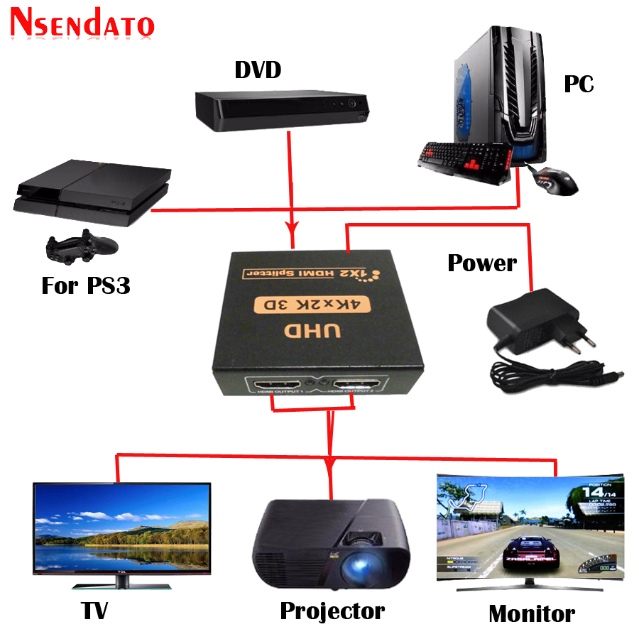 UHD HDMI 1.4 Splitter 1X2 4Kx2K 30Hz 1 In 2 Out HDMI Switch Converter with Power adapter For DTS Dobly 3D 1080p 4K HDTV Monitor