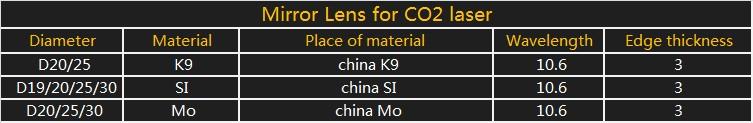 Mirror Lens for CO2 laser