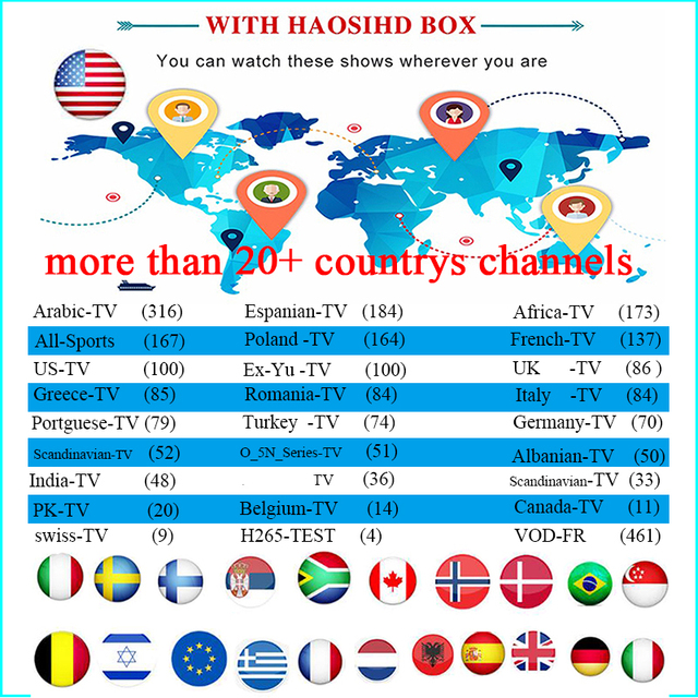 one year IPTV subscription iptv Arabic France Africa Sweden Spain Australia usa for android box m3u mag25X live tv