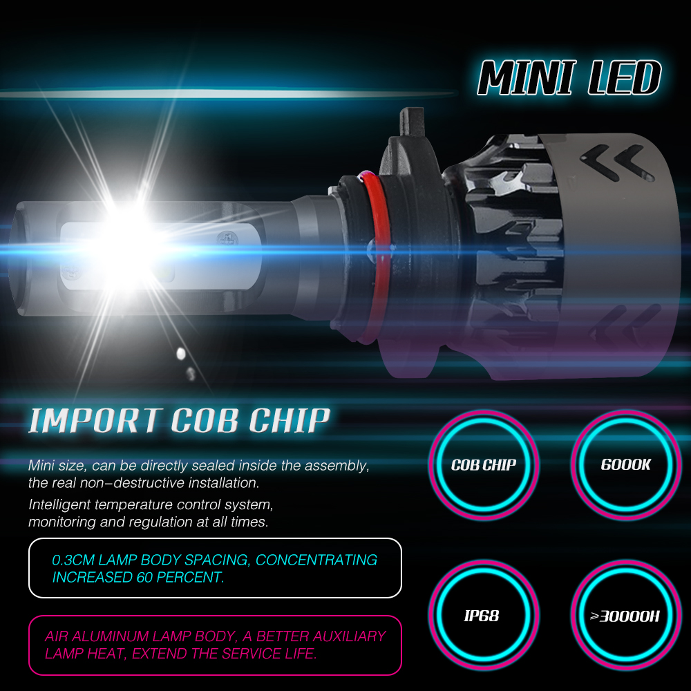 H1 H4 H7 H8 H9 H11 COB Led Headlight Bulb 9005 9006 9003 Led Car Lights with 6000LM Adjustable Beam Bulbs All in One Conversion in Car Headlight Bulbs LED from Automobiles Motorcycles