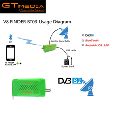 100% Original Freesat V8 BT03 High DVB Finder DVB-S2 Multi standard demodulation & decoding satellite