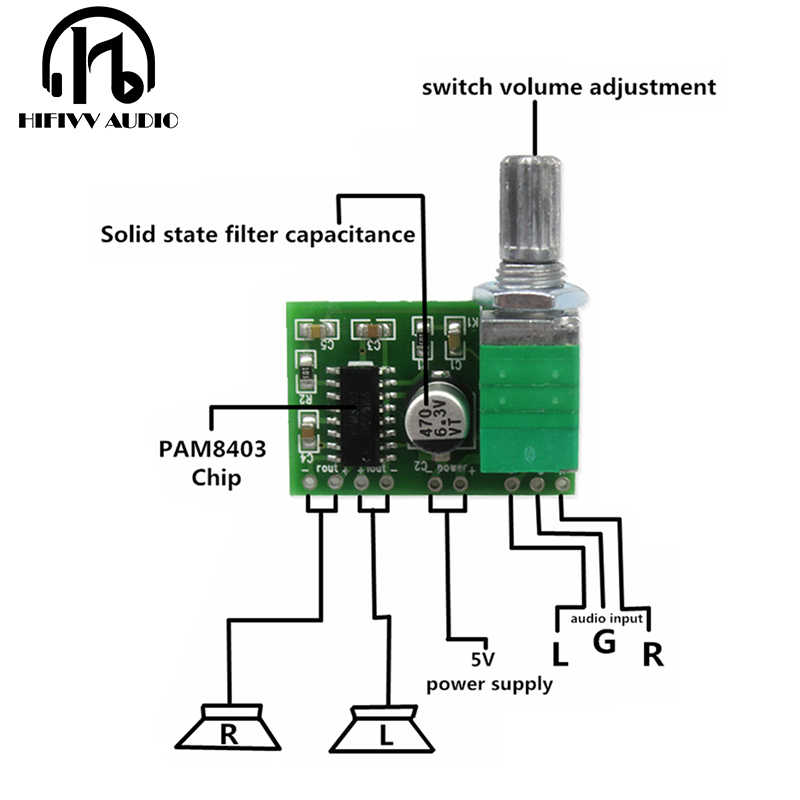 Hifivv Аудио Усилитель мощности доска 2.0CH 3W вход DC5V
