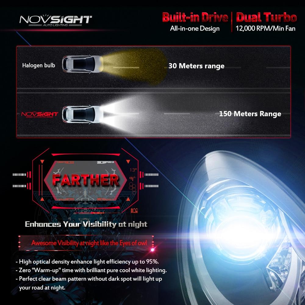 NOVSIGHT H4 Hallo/Lo Auto Scheinwerfer Lampe 10000LM 60 W/set ...
