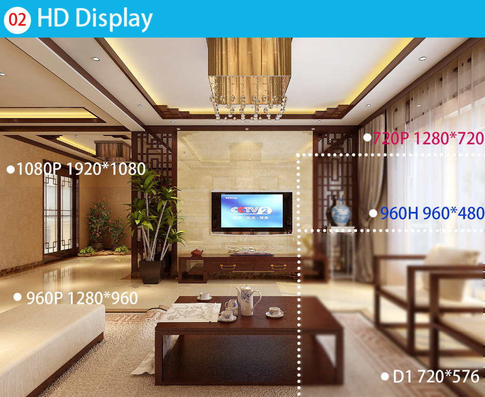 HD display