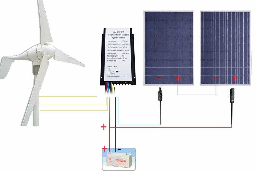 AU Stock No Tax No Duty Daily 24V 600W/H Hybrid System Kit:400W Wind Turbine Generator & 200W PV Solar Panel