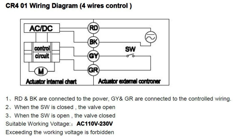 Wire Actuator Wiring Diagram For Two Trusted Wiring Diagrams