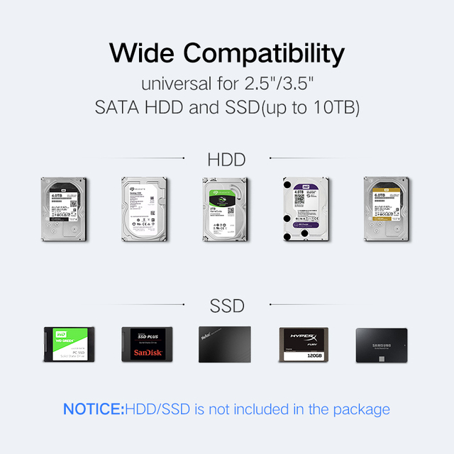 Ugreen HDD Case 3.5 2.5 SATA to USB 3.0 Adapter External Hard Drive Enclosure Reader for SSD Disk HDD Box Case HD 3.5 HDD Case 2