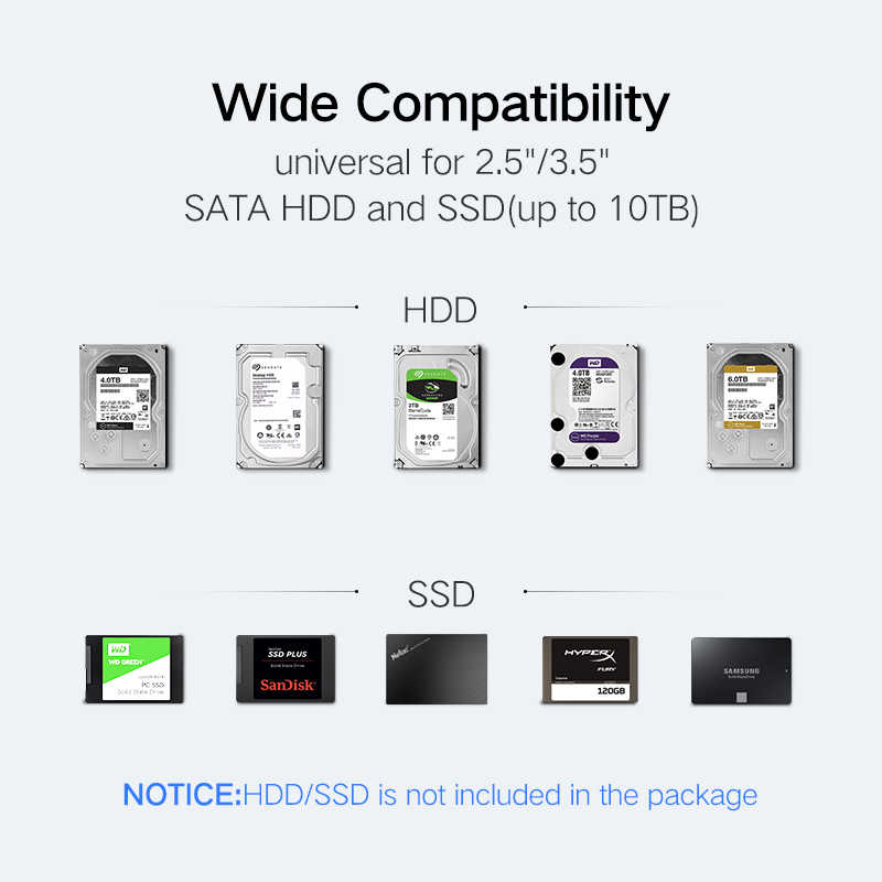 Ugreen HDD чехол 3,5 2,5 SATA к USB 3,0 адаптер внешний жесткий диск Корпус ридер для SSD диск коробка-чехол на HDD HD 3,5 HDD Чехол
