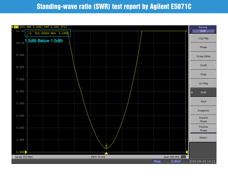 Vertical High Gain Antenna TX915-JZ-5 (4)