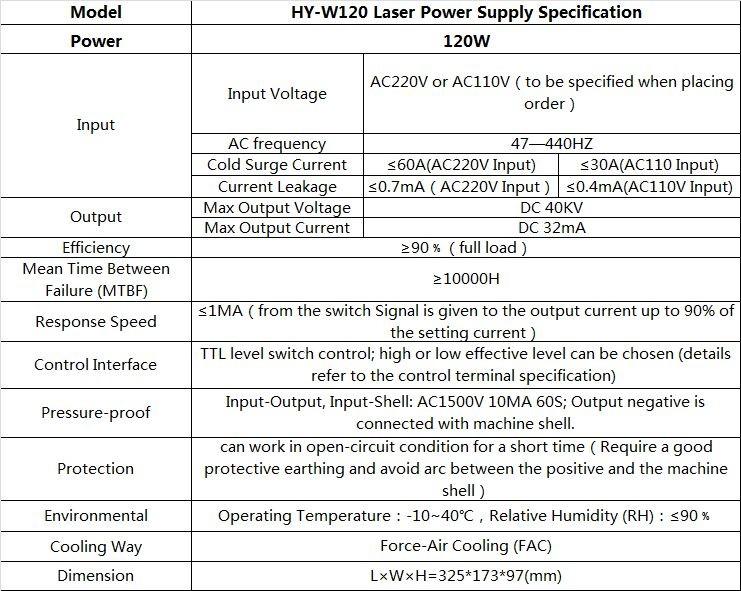 120W laser power supply