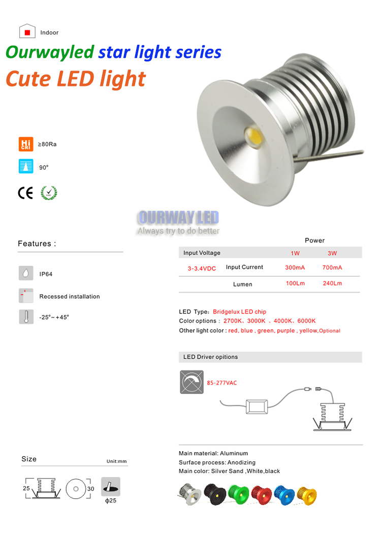 Pretty Wiring Multiple Downlights Contemporary - The Best Electrical ...