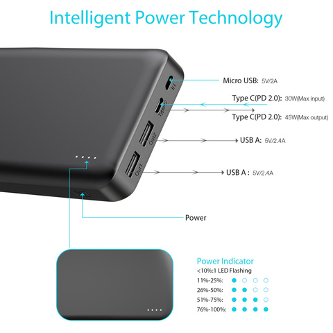 CHOETECH Power Bank For Xiaomi Dual USB PD 45W Type-C 20000mAh Quick Charge Portable Charger Powerbank For xiaomi mobile phones Islamabad