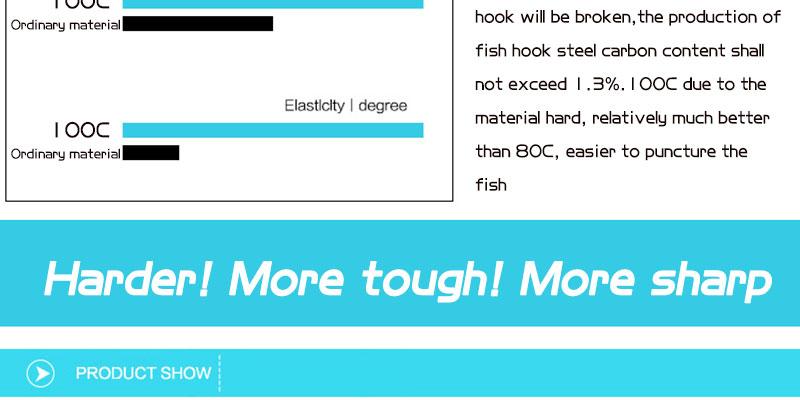angryfish 100 шт. коробка 1 #-8 # высокоуглеродистой сталь рыбалка колючая крючок крючок черный цвет бесплатная доставка qianyou