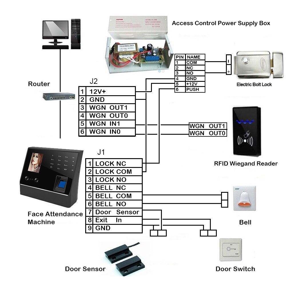 Купить с кэшбэком Biometric Face & Fingerprint Time Attendance System Clock Recorder TCP/IP Employee Recognition Digital Electronic Reader Machine