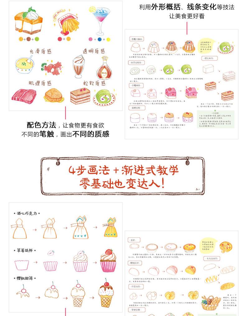 Baru Cina Stick Gambar Pensil Mewarnai Buku Menggambar 1001