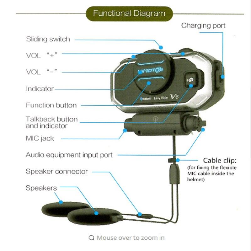 1 sztuk 2017 Easy Rider vimoto V8 850 mAh zestaw słuchawkowy bluetooth do kasku motocykl słuchawki stereo do telefonu komórkowego i drogi GPS radia