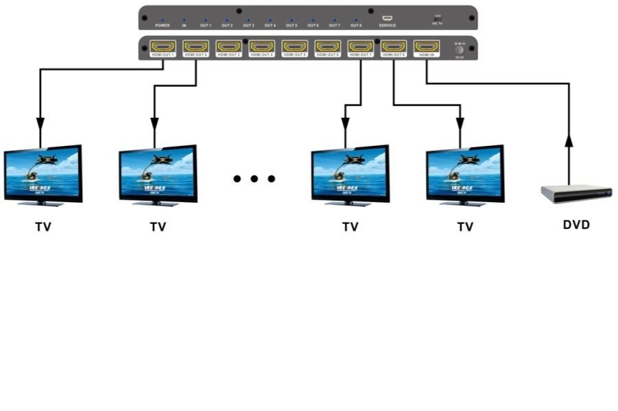 1х8 hdmi switcher купить на алиэкспресс