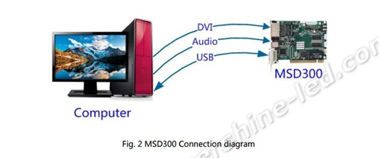 Nova M3 MSD300 LED Дисплей жіберу карточкасы, - LED Жарықтандыру - фото 5