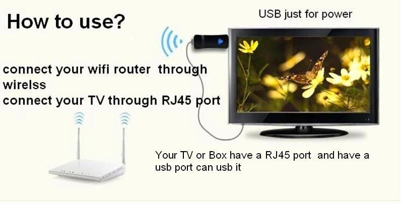 10 stücke viel USB Universal Wireless Smart TV Wifi Adapter ethernet ...