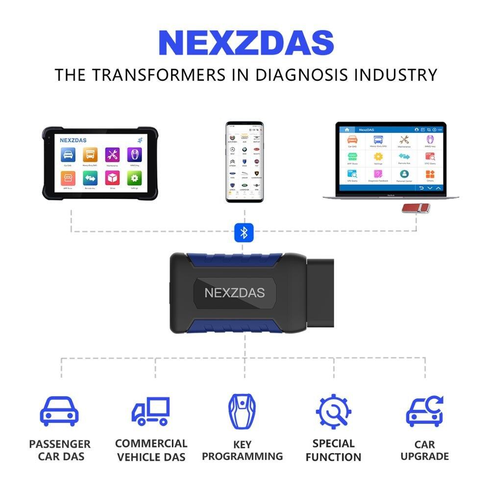 HUMZOR NexzDAS OBD2 scanner completa do sistema Bluetooth 4.2 Ferramenta de Programação Chave de Diagnóstico ABS + SAS + + DPF Redefinir Oil + TMPS + EPB