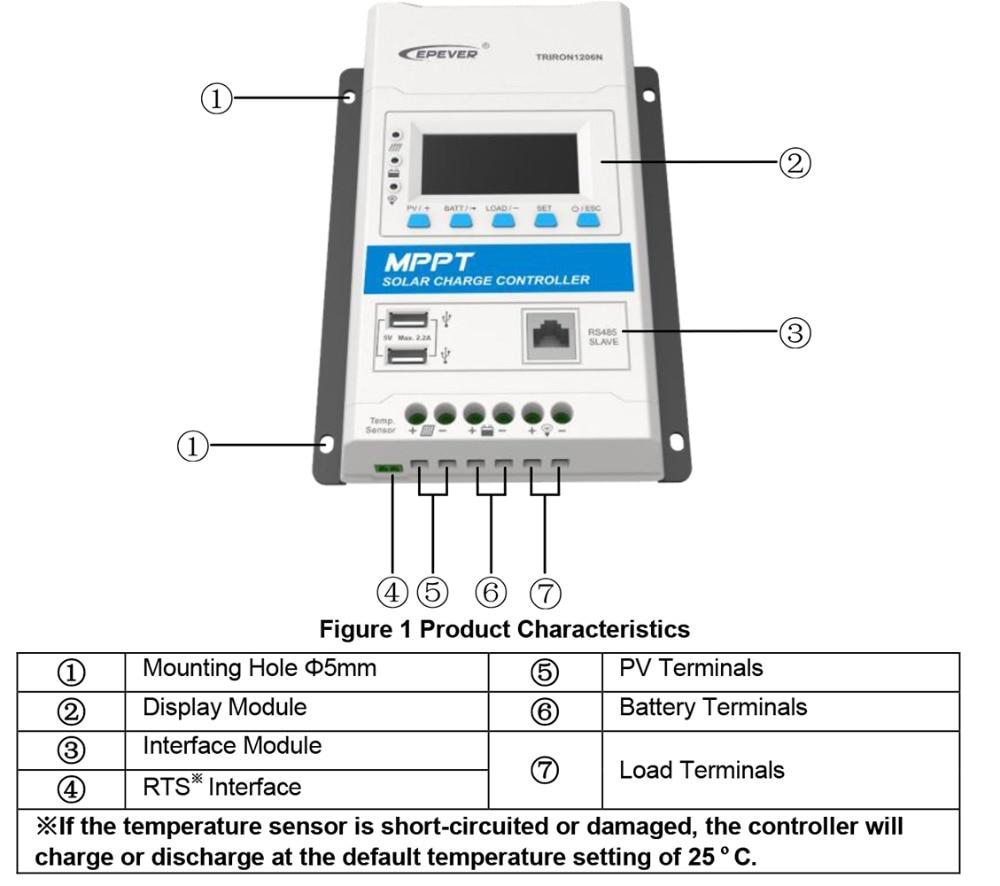 EPEVER TRIRON USB1 DS1 MPPT 40A 30A 20A 10A контроллер солнечного заряда 12 В 24 В Авто черный свет ЖК модульный солнечный регулятор
