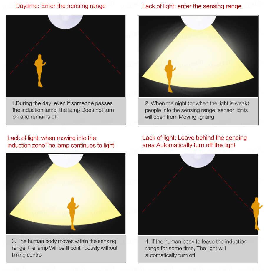 LED micro-ondes Radar mouvement ambiant capteur lumière lampe E27 ampoule intelligente 9w 7w 5w AC85-265V pour couloir Garage Yard