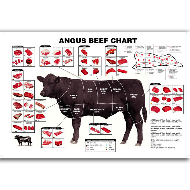 G187 Beef Cuts Diagram Cooking Meal Bbq A4 Art Poster Silk Light