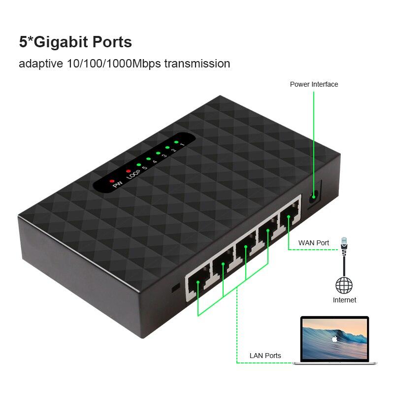 Netzwerk-switches Zielstrebig Netzwerk Switchs 5 Port Gigabit Desktop Switch 10/100/100 0 Mbps Fast Ethernet Netzwerk Schalter Lan Volle /halb Duplex Austausch Jxl Sparen Sie 50-70% Computer & Büro