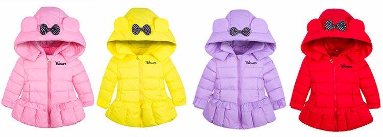 Girls Warm Coats (2)