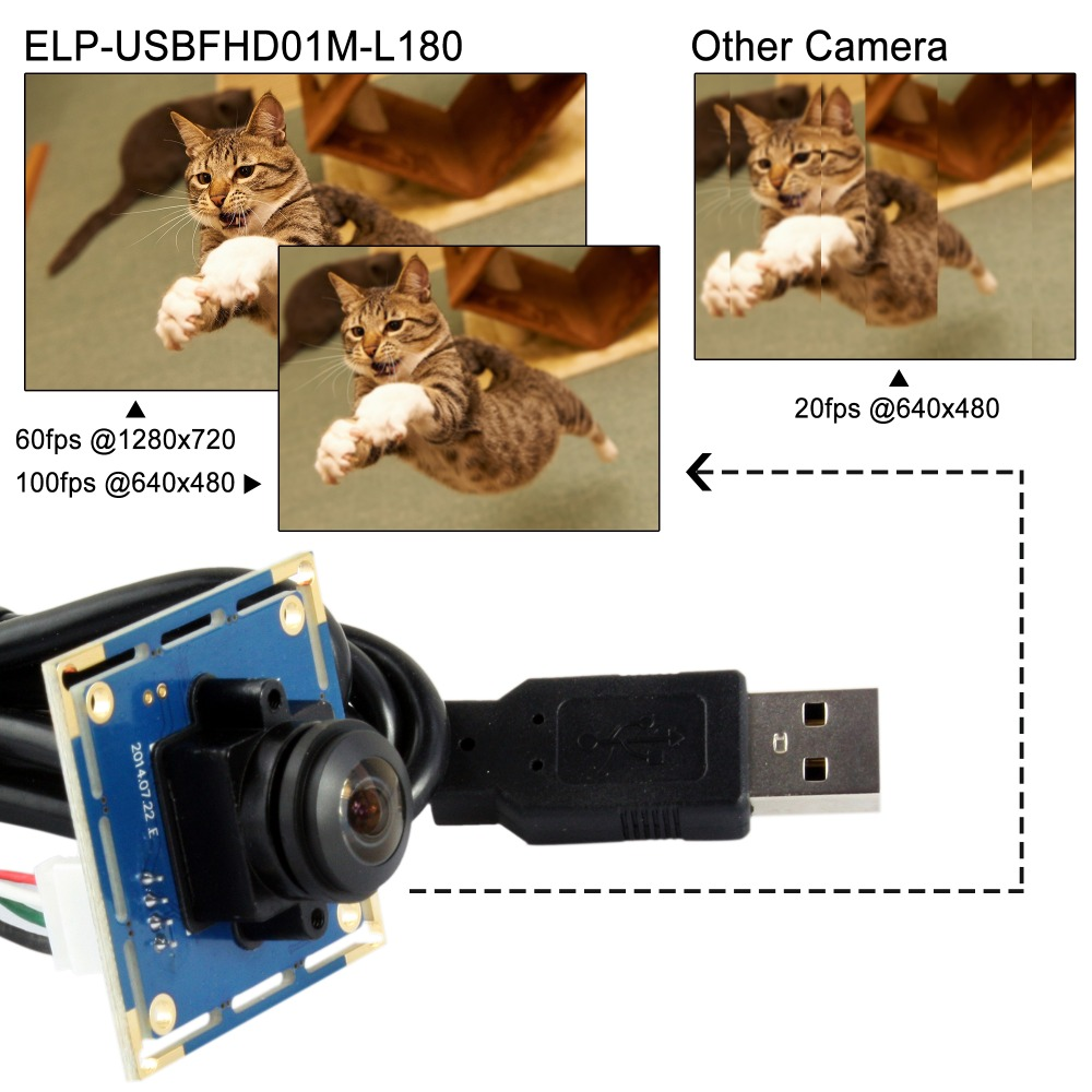 2MP 180 degree fisheye lens usb camera Wide Angle 1080P omnivision OV2710 CCTV video MJPEG 120fps@640*480 USB Camera module