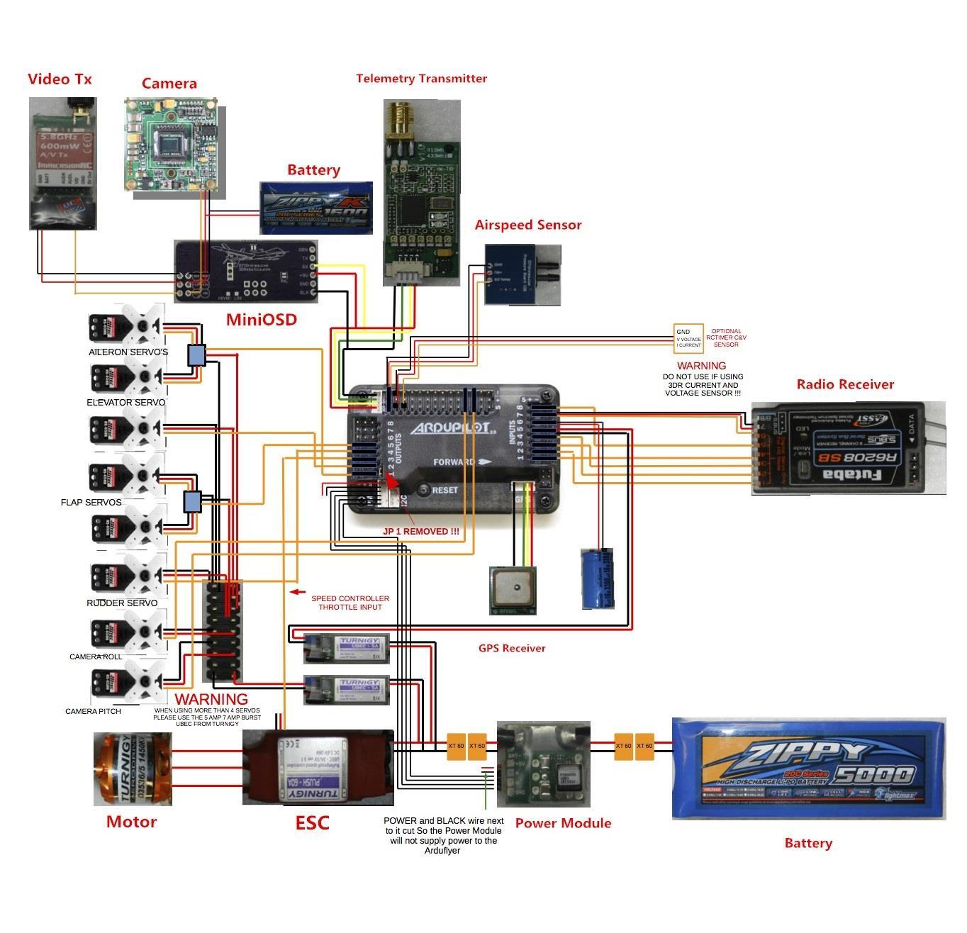 apm 2 6 ardupilot flight controller apm 2 6 6h gps w compass on Control Wiring Diagram Sensor Wiring Diagram for arducopter wiring diagram #23