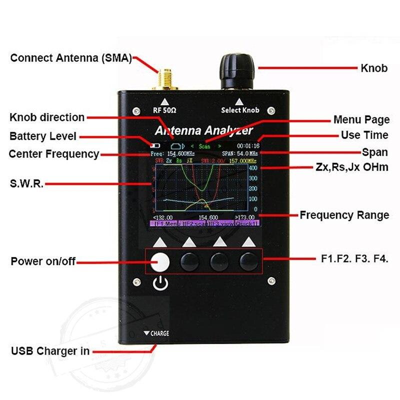 imágenes para Hot Sale SURECOM SA250 132-173 / 200-260 / 400-519MHz Colour Graphic Antenna Analyzer