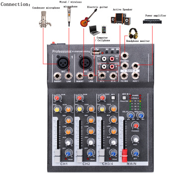 Mini Portable Audio Mixer with USB DJ Sound Mixing Console