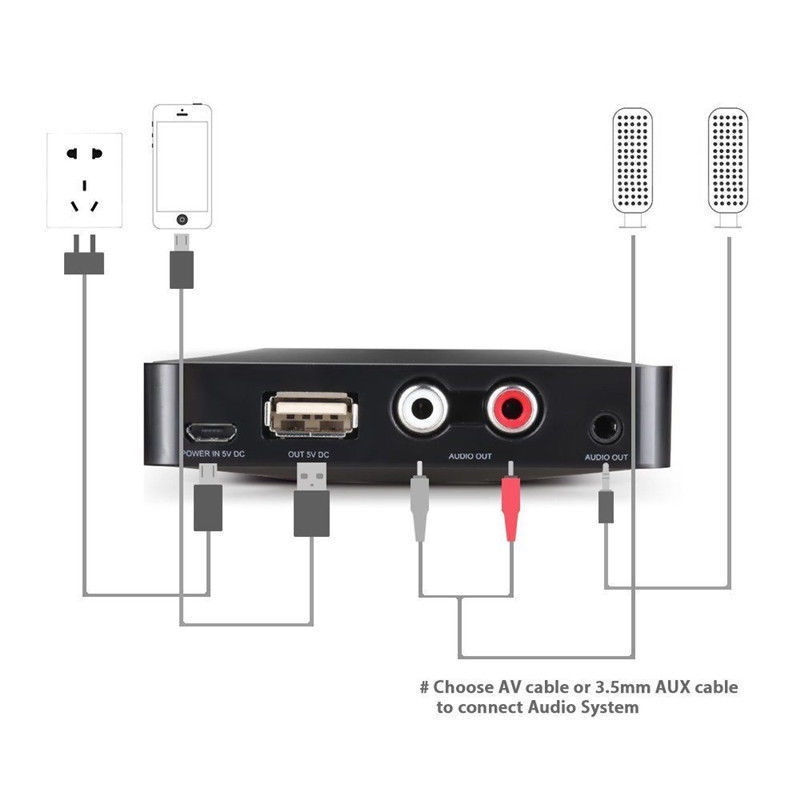 Newest bluetooth 4.0 music audio stereo receiver 3.5mm adapter usb wireless HF