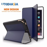 สำหรับApple iPad