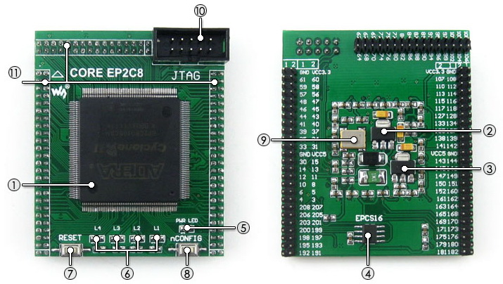 EP2C8Q208C8N core board on board resource